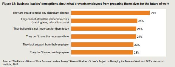 기업들은 직원 낙관주의를 이용해 내일의 직장을 어떻게 움직일 것인가 15