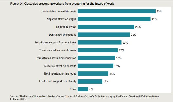 기업들은 직원 낙관주의를 이용해 내일의 직장을 어떻게 움직일 것인가 16