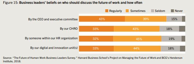 기업들은 직원 낙관주의를 이용해 내일의 직장을 어떻게 움직일 것인가 17