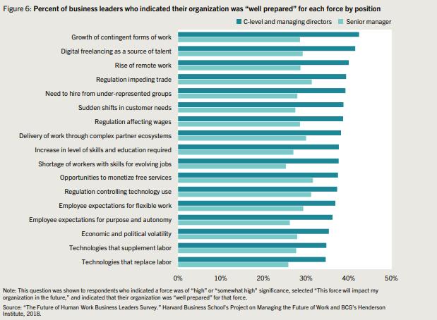 기업들은 직원 낙관주의를 이용해 내일의 직장을 어떻게 움직일 것인가 8