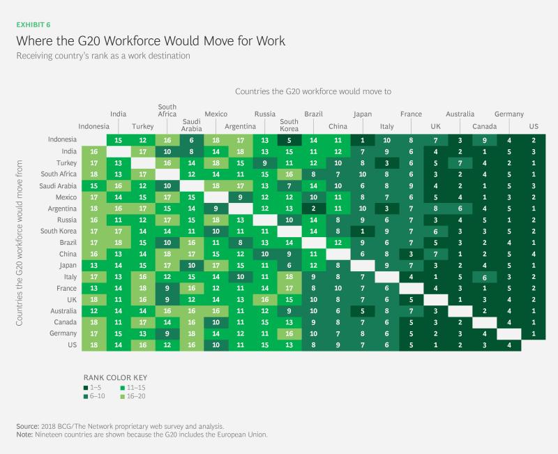 2018 글로벌 인력 분석 6