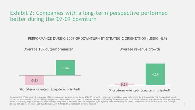 역경의 장점: 다음 경기하락(downturn)에서 성공하는 법 2