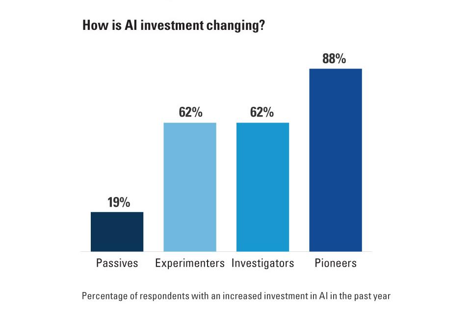비즈니스 세계에서의 인공지능 활용, 현실로 다가오다 1
