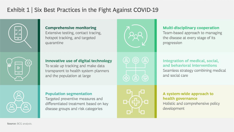 코로나 19를 통한 글로벌 보건 시스템의 혁신 1