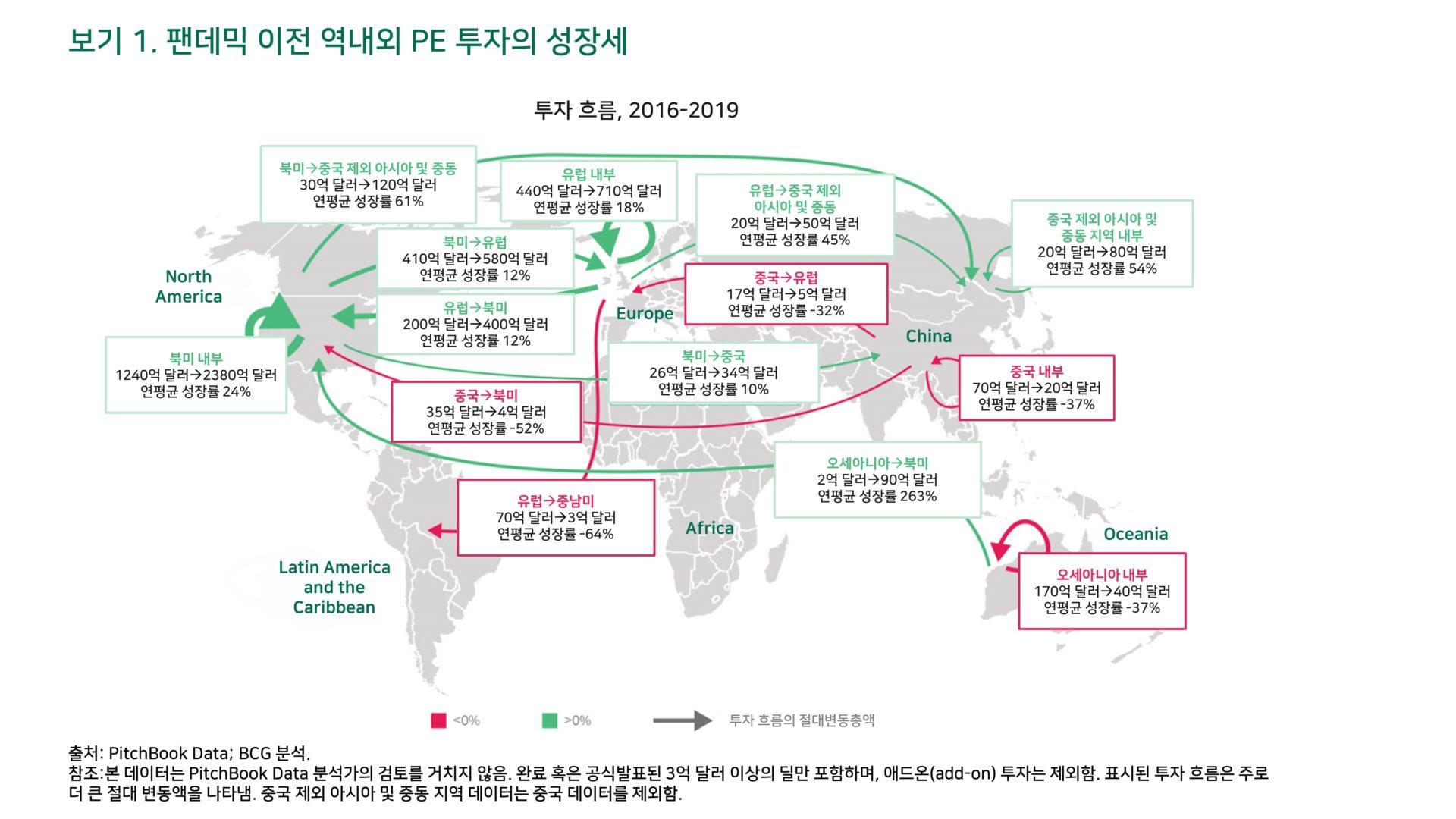 위드 코로나 시대, 글로벌 투자 자본의 흐름을 읽어라 1